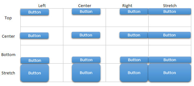 wpf alignments