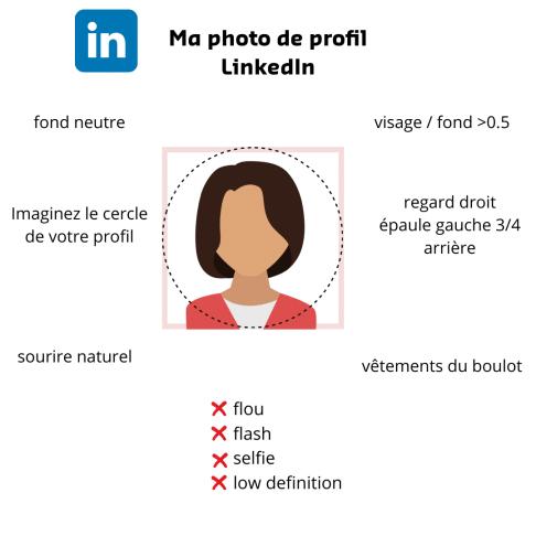 photo profil LinkedIn