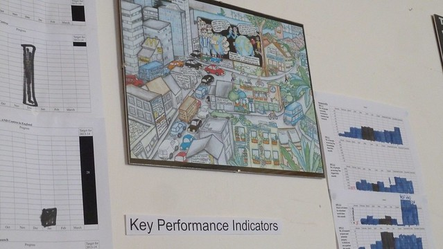 Perché i KPI sono così importanti?