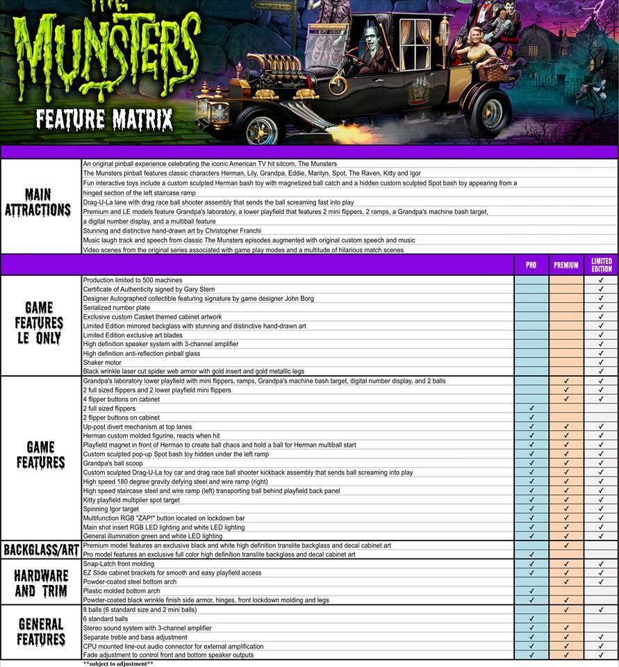 Munsters Pinball Features
