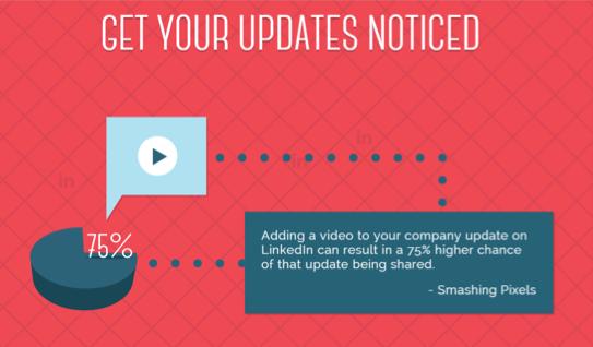 Video Marketing Infographic