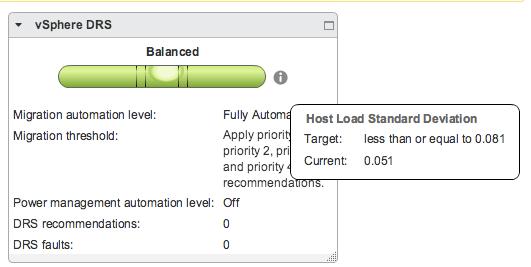 03-DRS-Host Load Standard Deviation