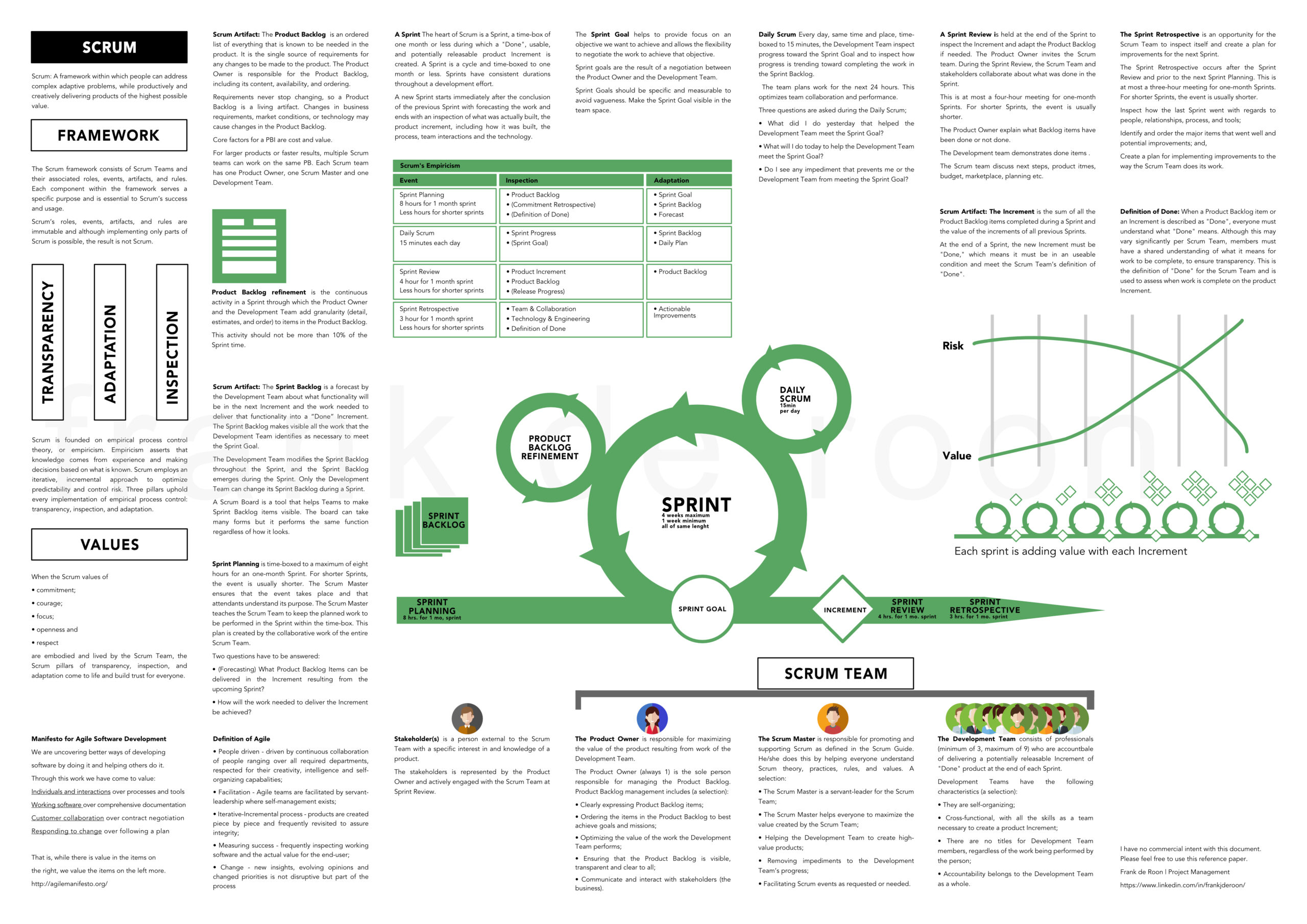 sharing a scrum reference sheet for training and study