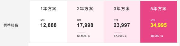 網頁設計月租報價