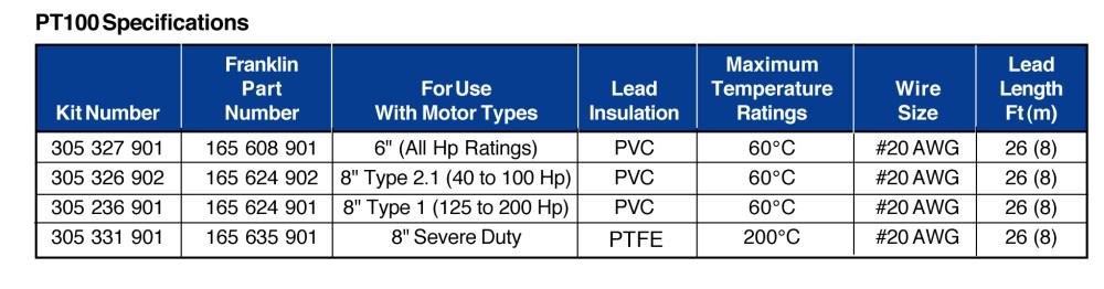 medium resolution of pt100 installation