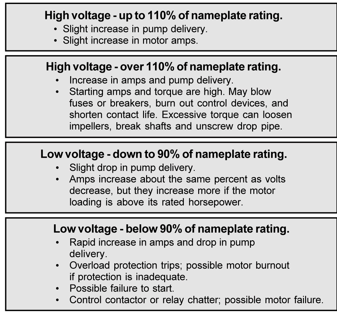 single phase voltage drop formula wiring diagram for honeywell programmable thermostat allowable motors impremedia