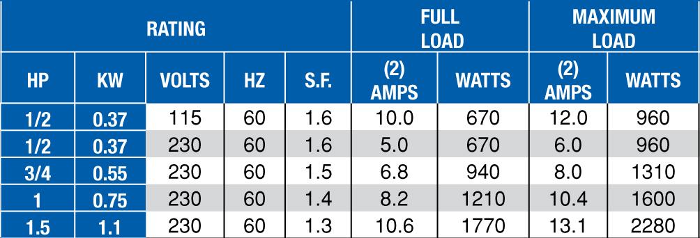 1 2 Hp 120v Motor Amps