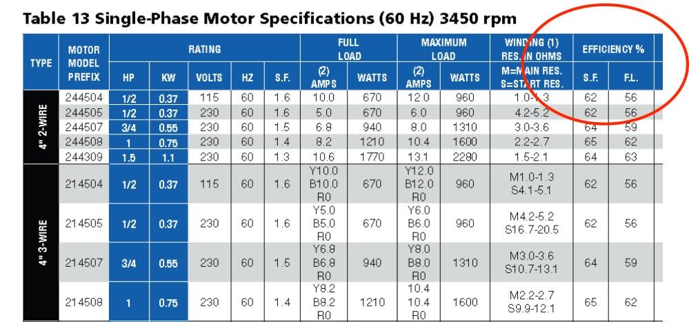 medium resolution of simply put electric motors take electrical