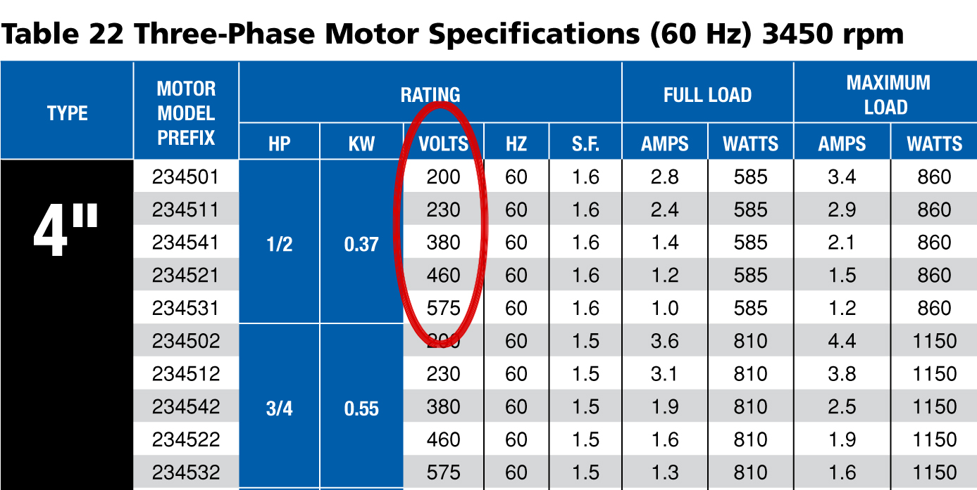 hight resolution of column by column understanding three phase motors