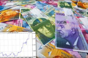 Kredyt we frankach - Co robić?