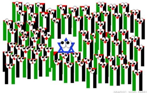 izraeli demografia