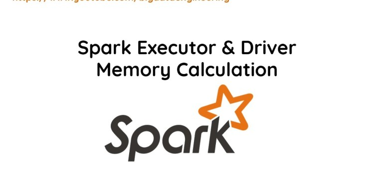 Spark Executor & Driver Memory Calculation