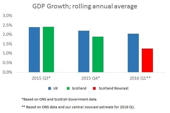 GDP chart3