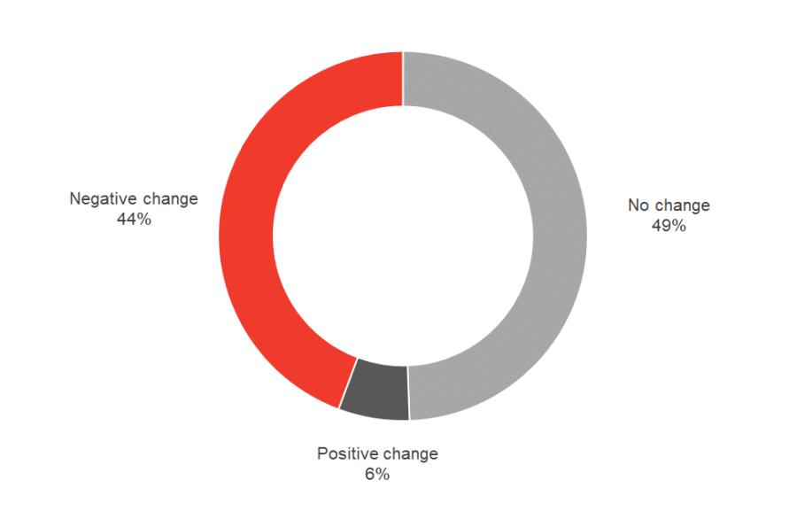 impact-brexit-survey-fai
