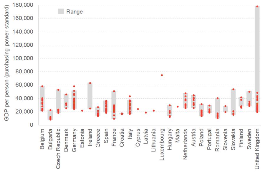 Range of GVA per head in different parts of EU countries