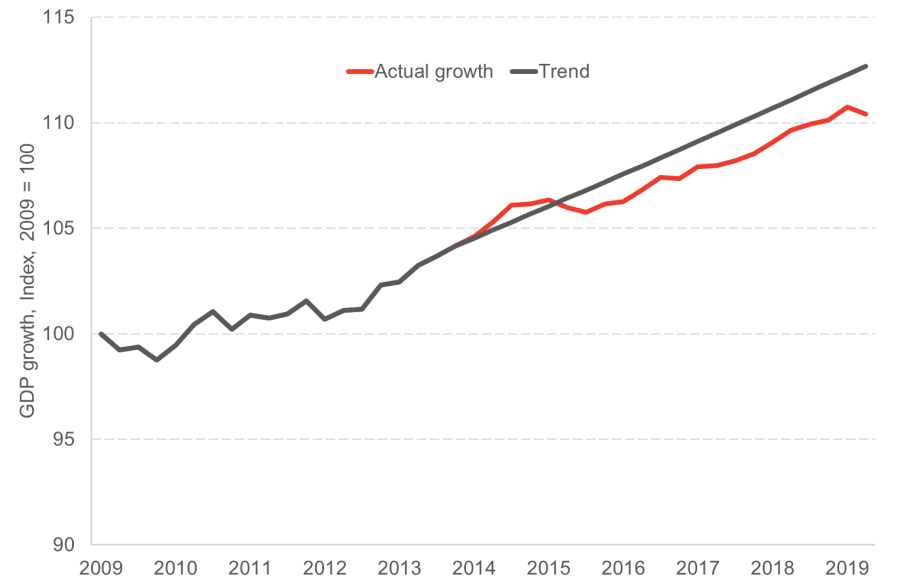 GDP 3.png