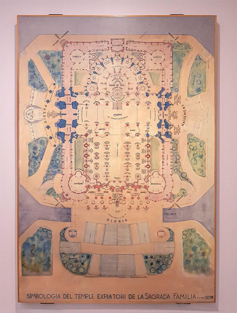 Aushang Museum Bild Symbologie des Tempels der Sühne Sagrada Familia