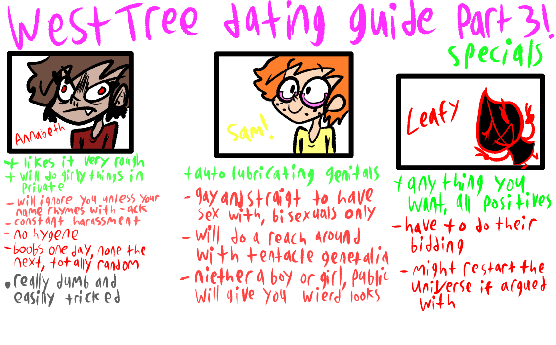 West Tree dating guide part 3: Special genders!