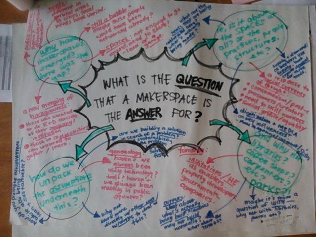 Brainstorming at #sustmake workshop