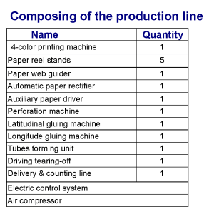 FD ZT9804 Technical parameter 頁面 2 copy FD-ZT9804-Technical parameter_頁面_2 copy