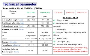 FD ZT9804ZT8762 Technical parameter 1 FD-ZT9804(ZT8762)-Technical parameter