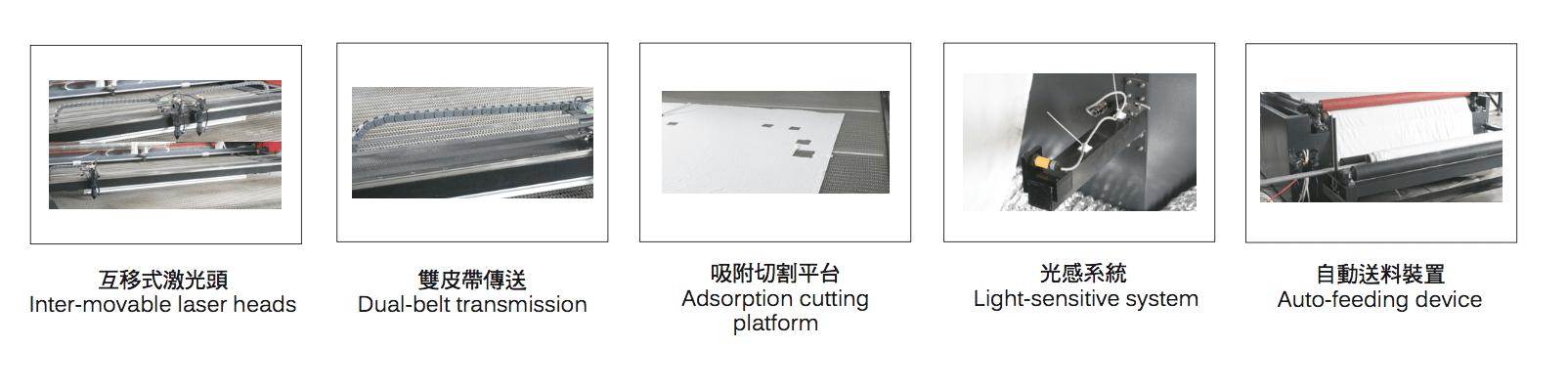 Screen Shot 2018 05 23 at 1.44.14 PM Big Bag 08. Laser cutting machine with auto feeding system