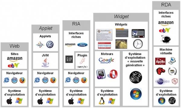 ria-rda-widget.jpg