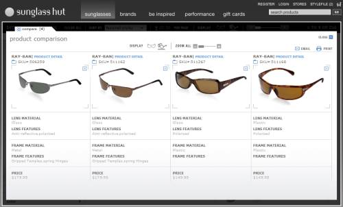 SunglassHut_Compare