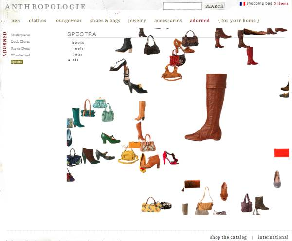 anthropologie_spectra