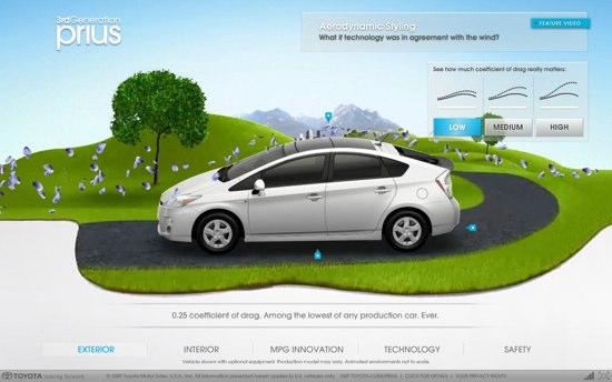 prius_aerodynamic