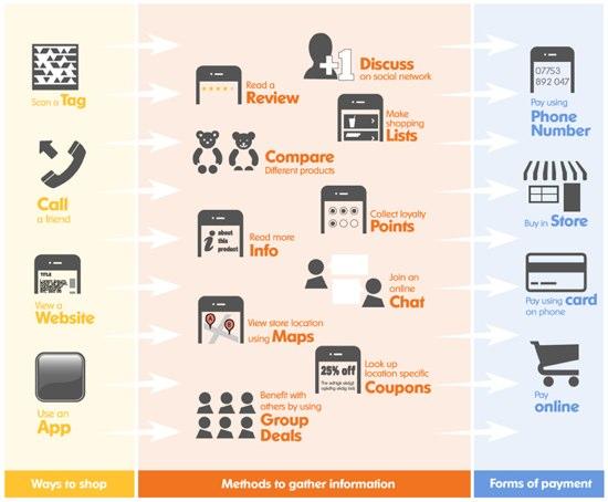 Mobile-commerce-revolution