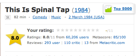 IMDB_SpinalTap