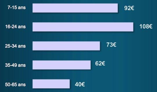 NL2_Budget