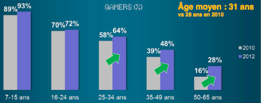 NL2_Gamers