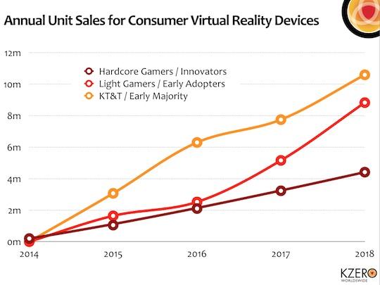 vr_unit-sales