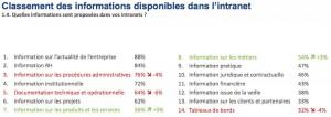 intranet_2014-infos-300x106