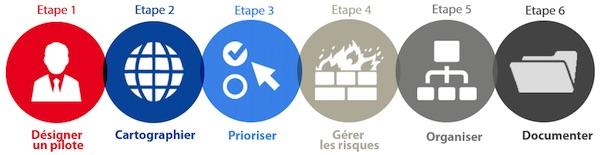 6-etapes.jpg