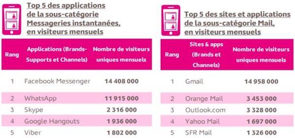 messageries-francais.jpg