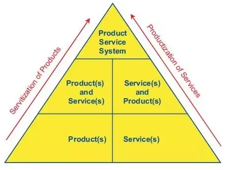 Product-service-system.jpg
