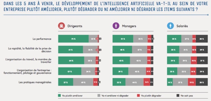 BCG-developpement-IA