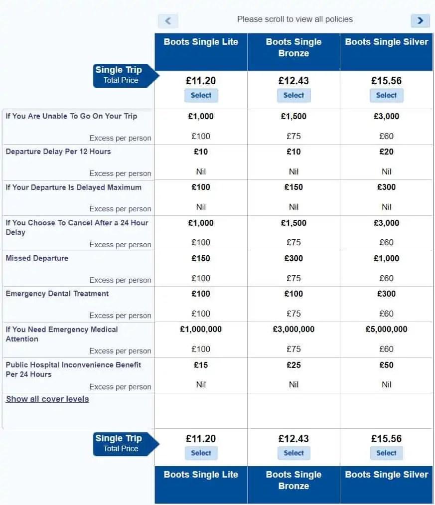 Single Parent Europe travel insurance