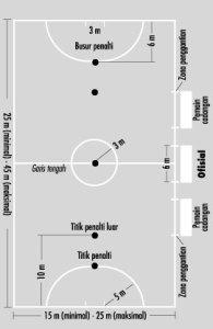 Gambar Lapangan Futsal Dan Ukurannya : gambar, lapangan, futsal, ukurannya, About, Futsal