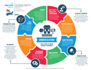 The Home Buying Road Map - How to Buy A House