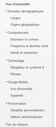 Google Analytics - Détail vue d'ensemble