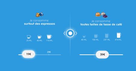 Abonnement Nespresso : Selecteur de consommation de café