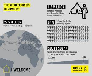 Amnesty_Global_refugee_In-numbers