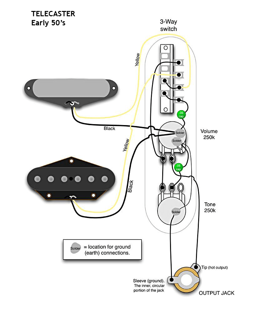 hight resolution of telecaster style 2 single coils