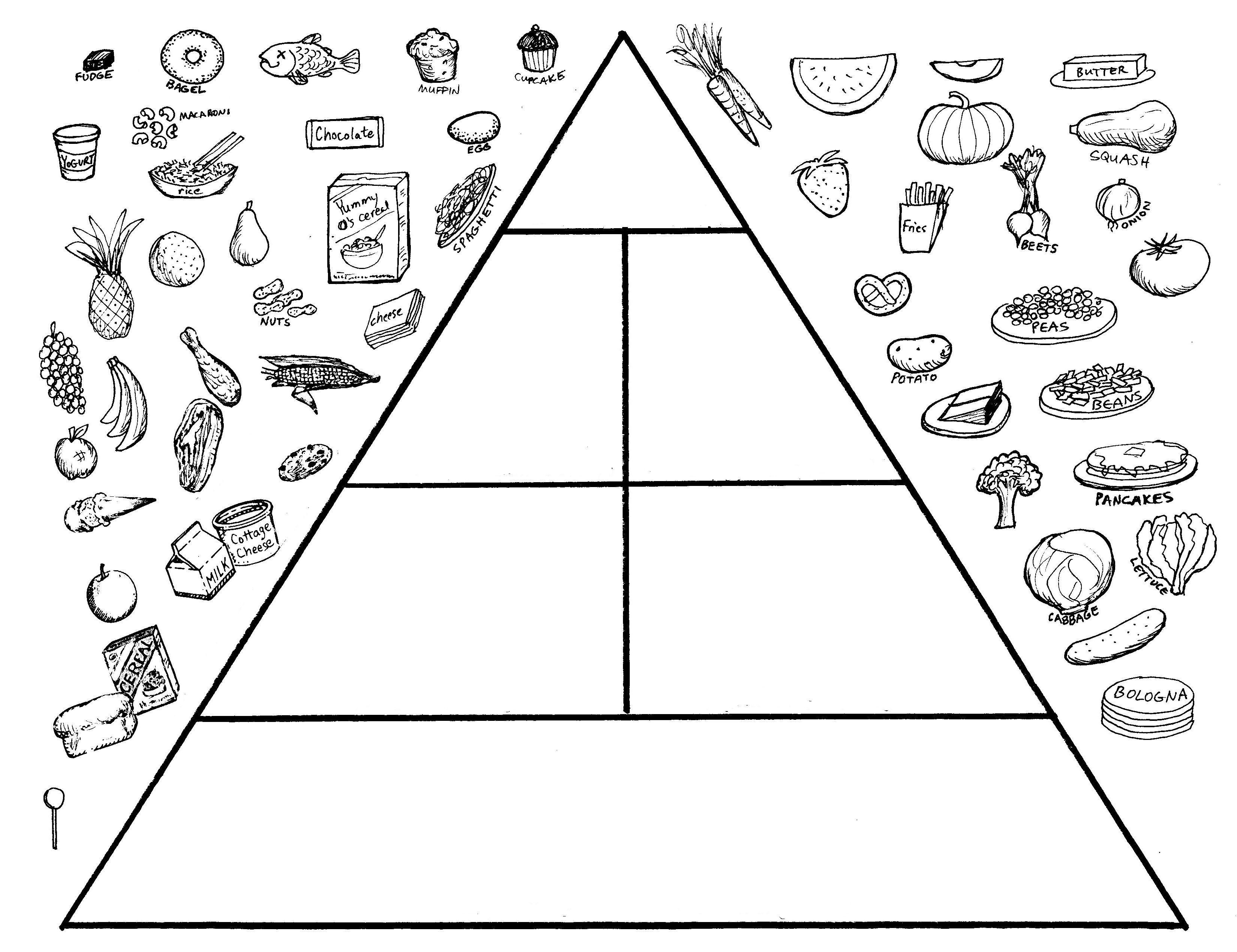 Food Pyramid Worksheet