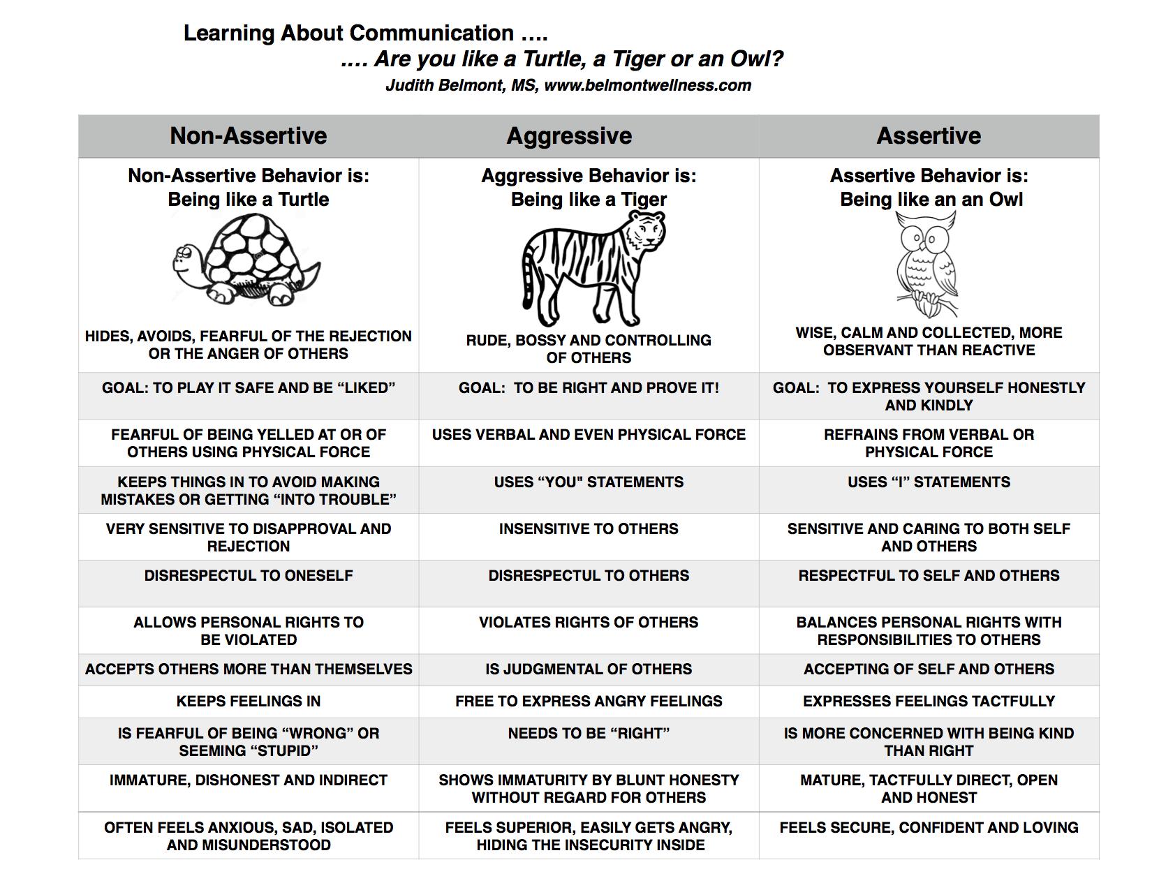 Coping Skills Worksheet For Kids