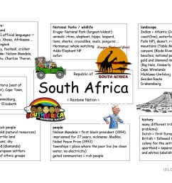 Africa Worksheets Free   Printable Worksheets and Activities for Teachers [ 1080 x 1527 Pixel ]